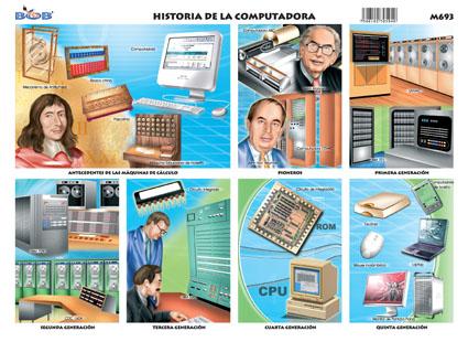 historia de la computadora monografiascom historia de la ... - photo#18