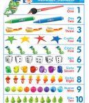 Números (bilingüe)