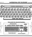 Máquina de escribir c/n