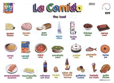 La comida la comida y la cocina pinterest for Lista de comida en frances