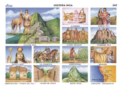 Cultura inca - Escuela oficial de idiomas inca ...