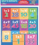 [:es]Tablas de Multiplicar[:]